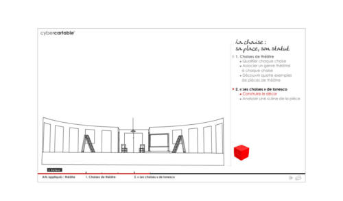 Module Théâtre 2