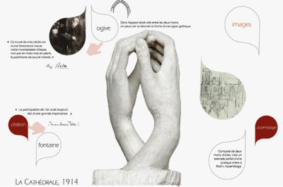 « Dans les mains de Rodin ». Valorisation des collections